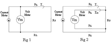 Two wire or Four wire (Kelvin) testing.
